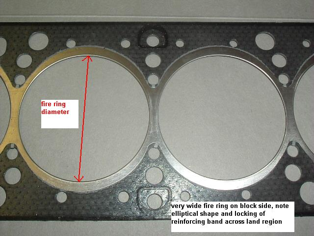 Block side race-grade head gasket.jpg